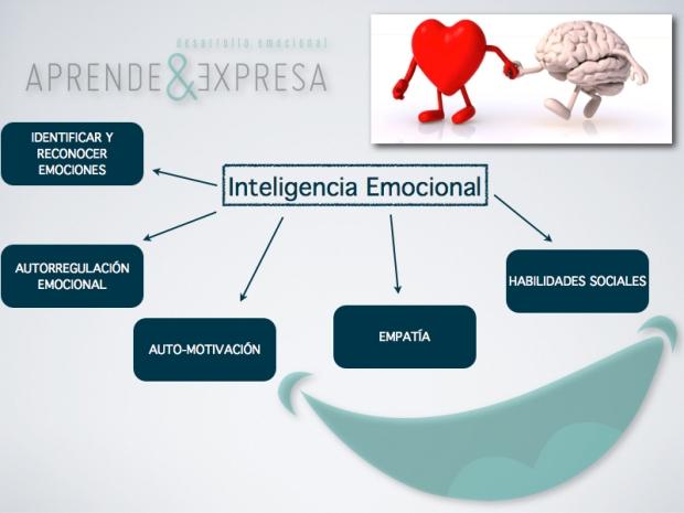 inteligencia-emocional-001